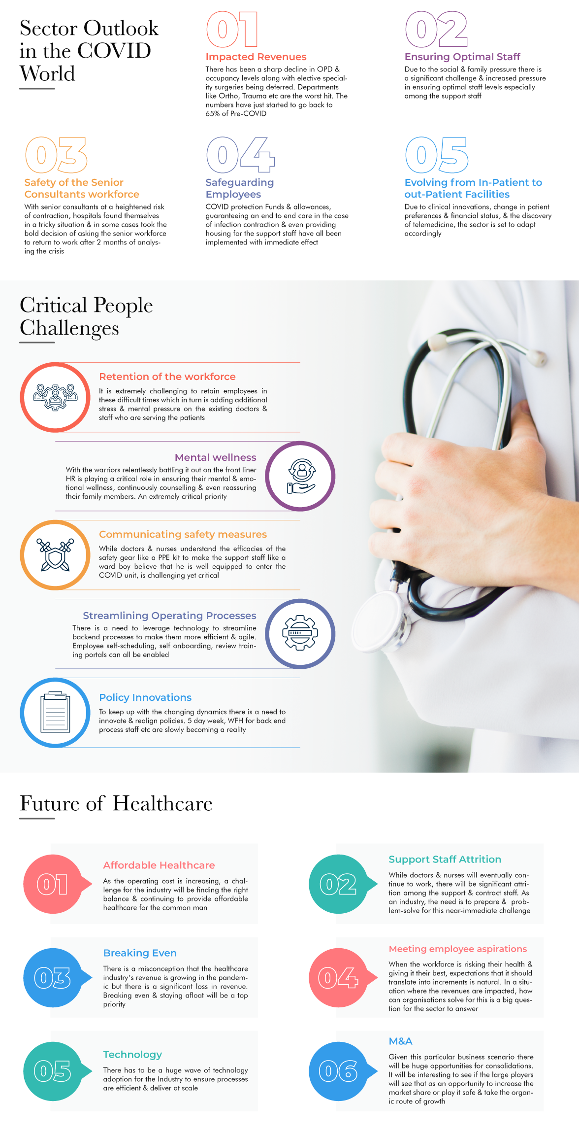 infographic_healthcare-sector