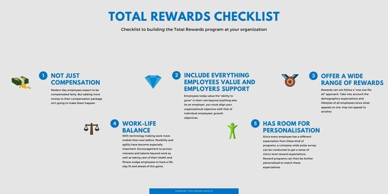 Total Rewards Checklist