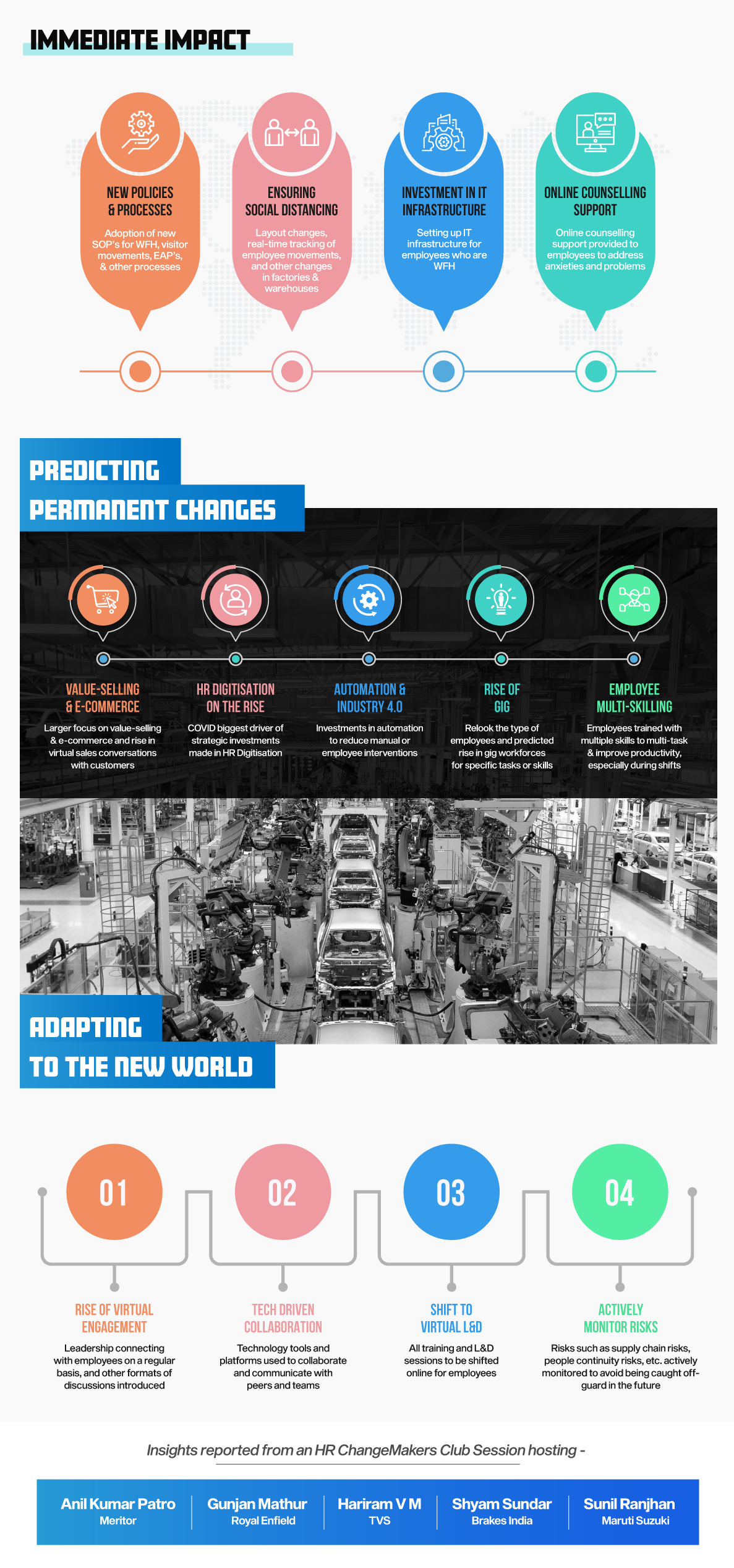 Infographic_FUTURE-OF-WORK-in-AUTOMOBILE-SECTOR_v1.2