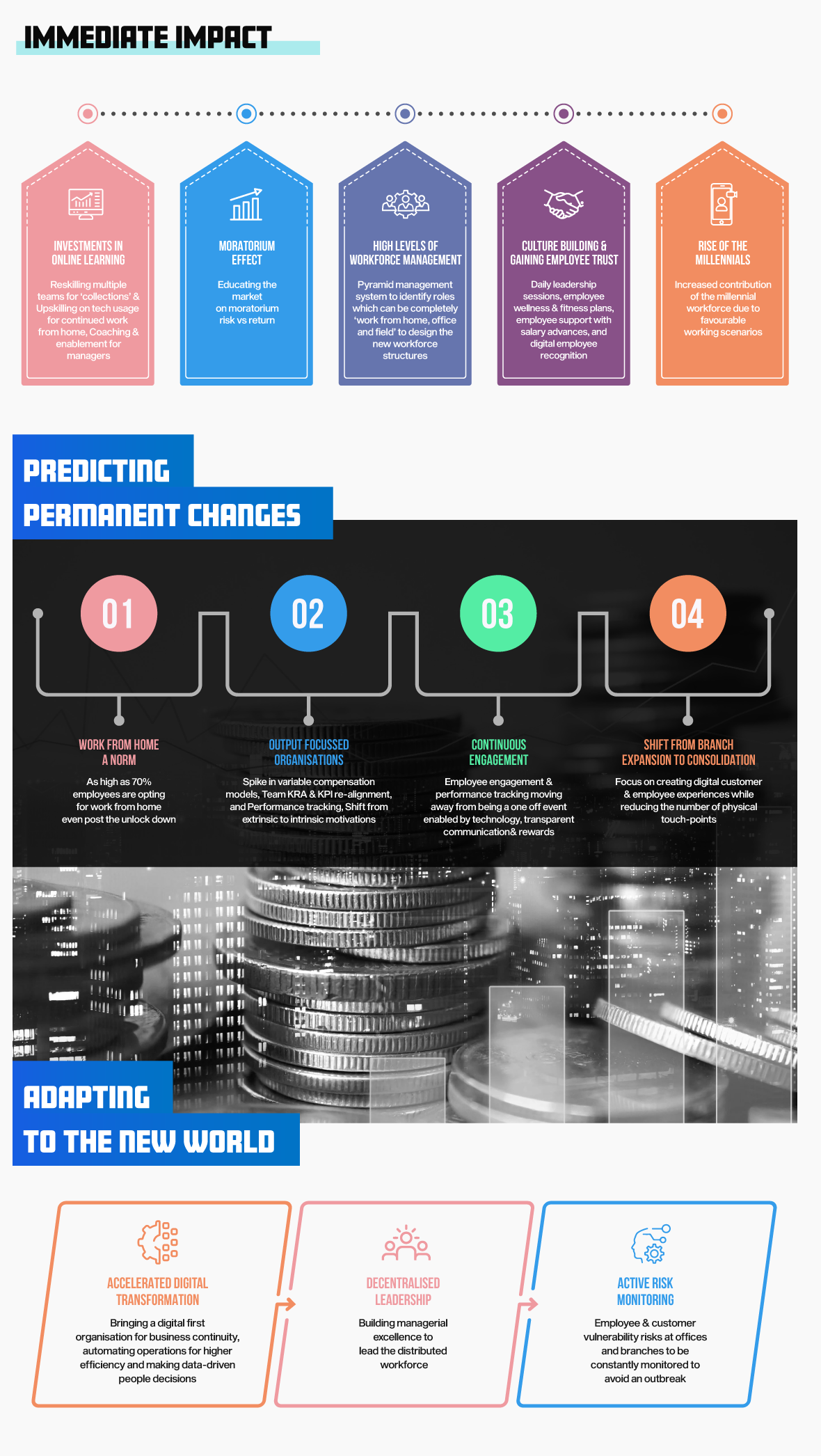 Infographic_NBFC-Sector-2