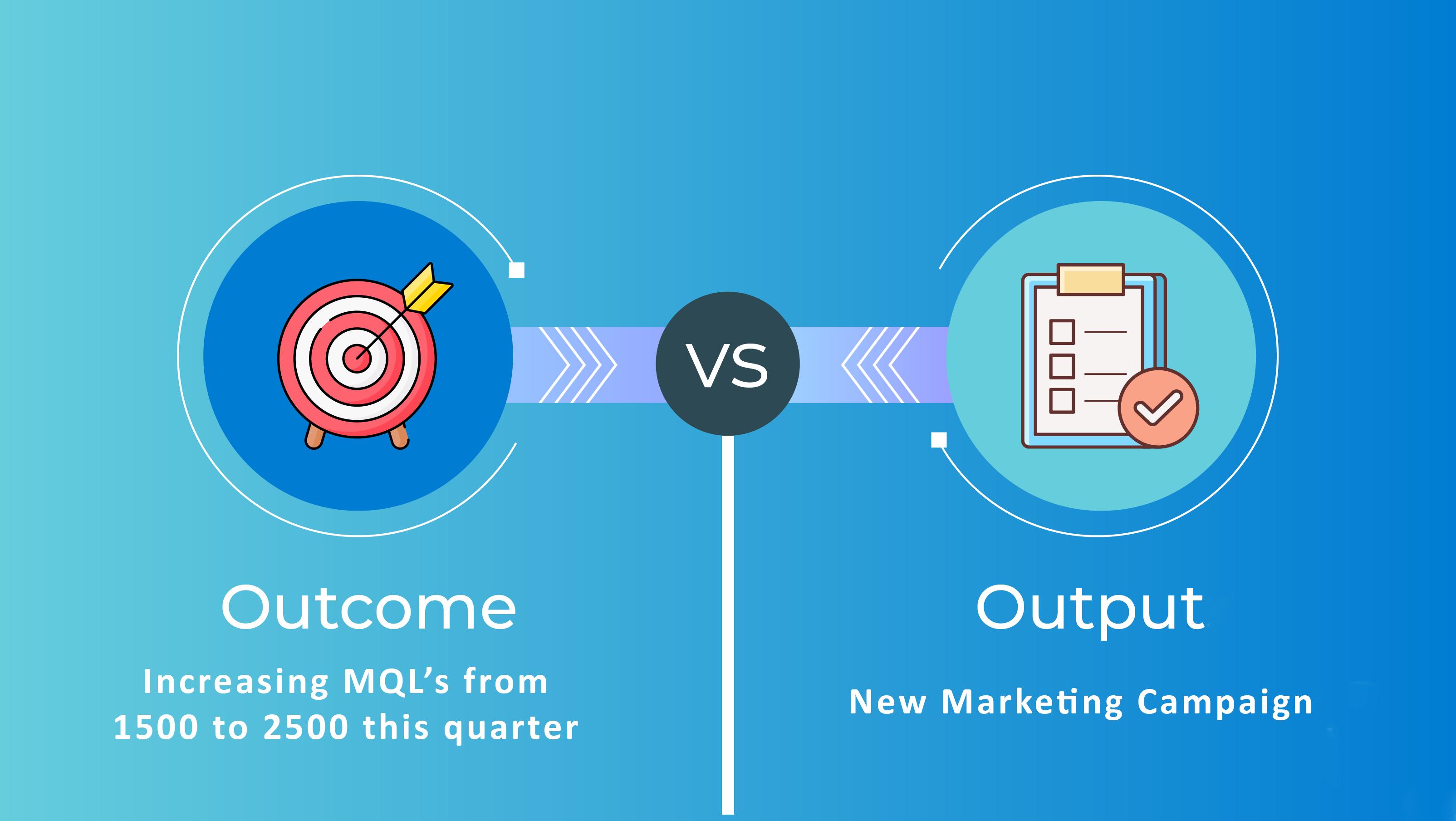 outcome-vs-output