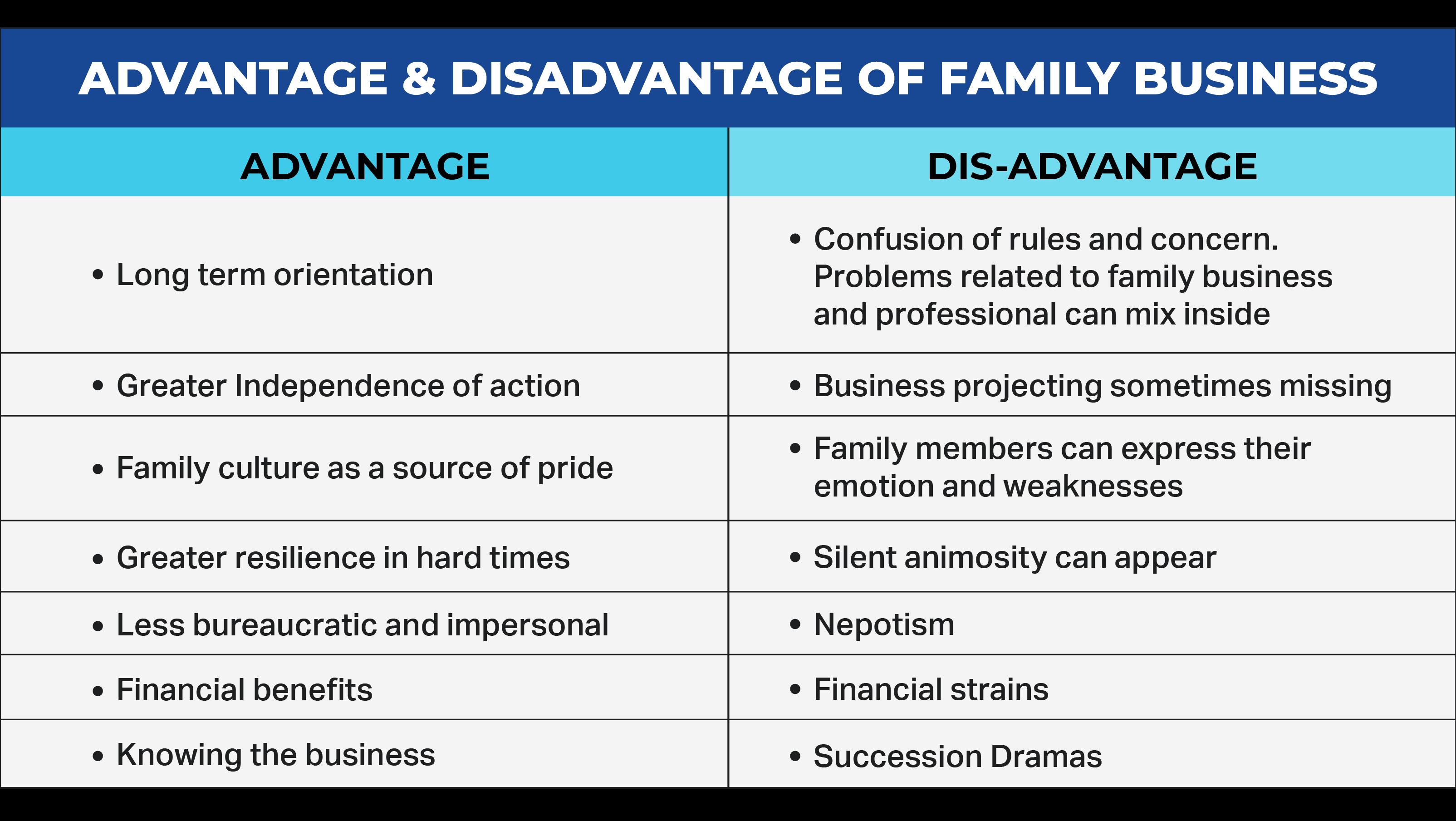 advantage-disadvantage-of-family-business