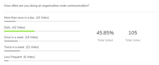 communication and collaboa