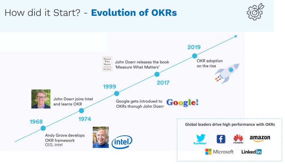 evolution-of-okr