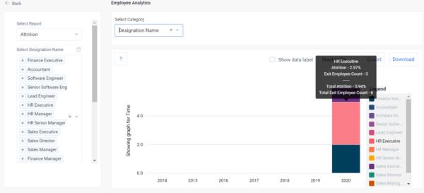 hr-data-analytics