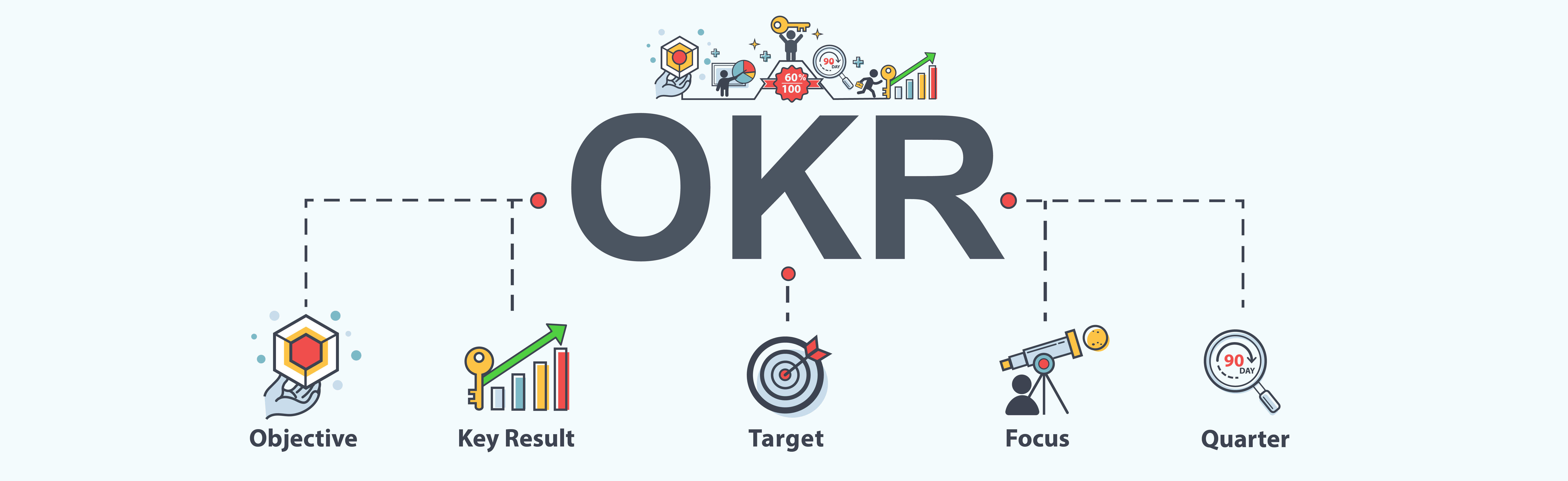 okr-performance-management