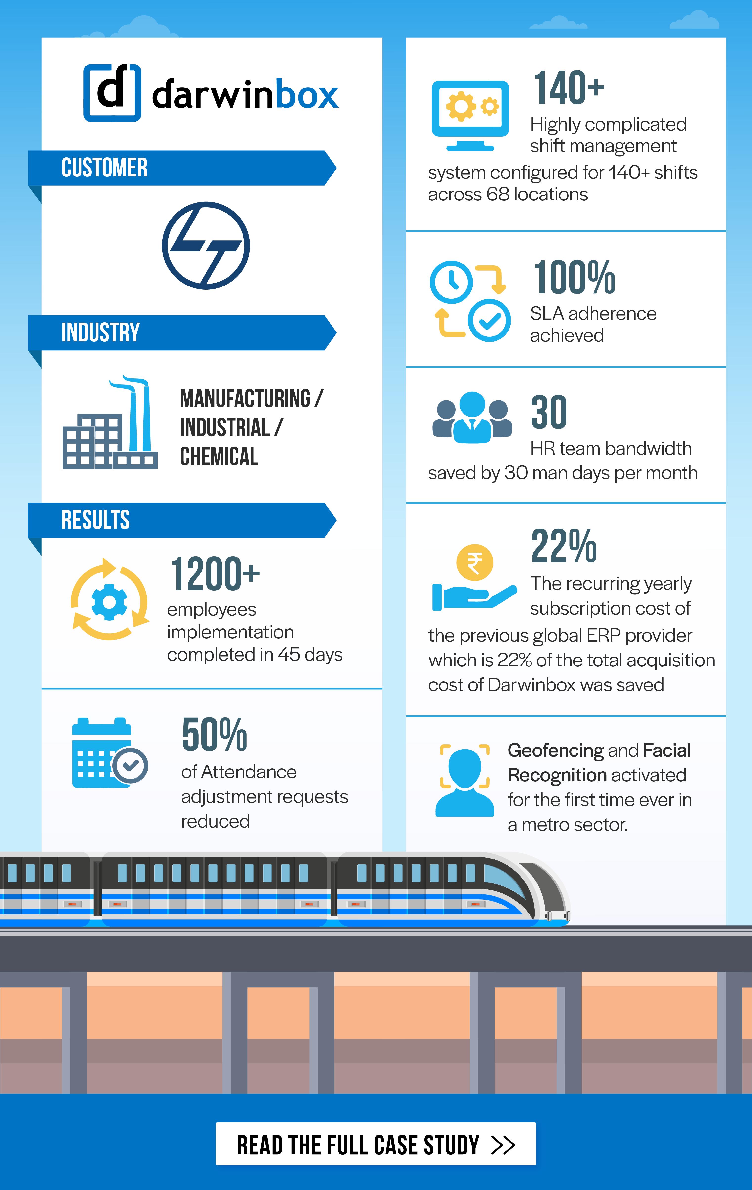 L&T-blog-Infographic