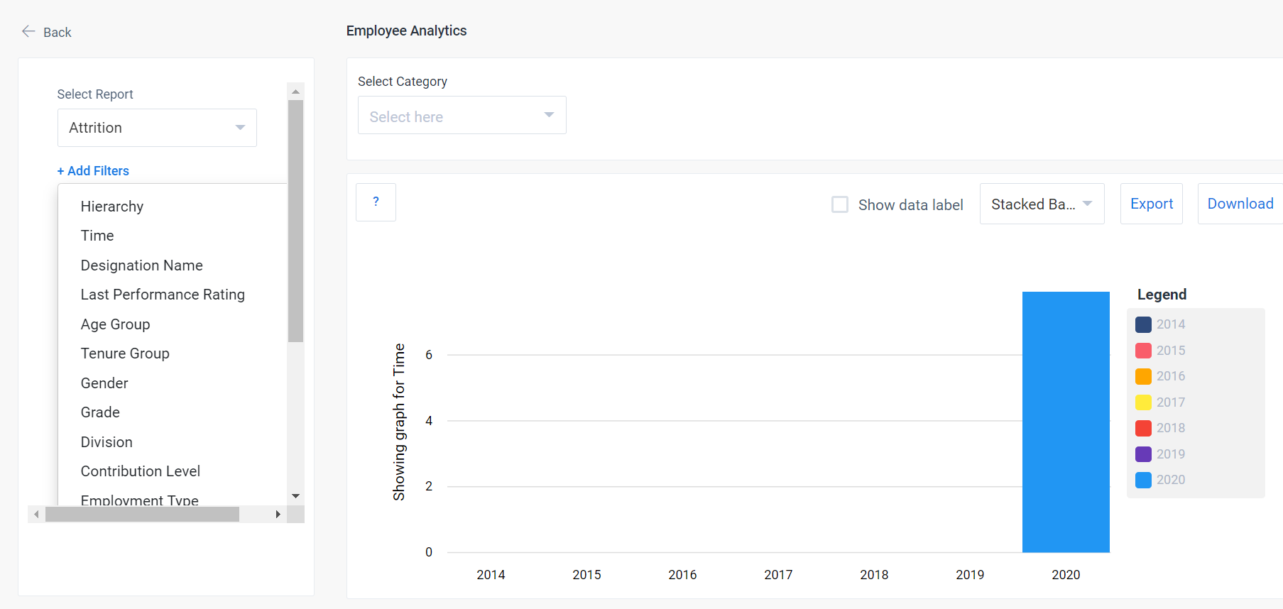 employee analytics