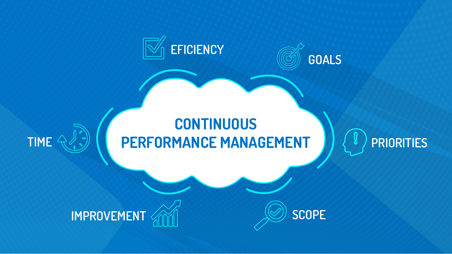continuous-performance-management