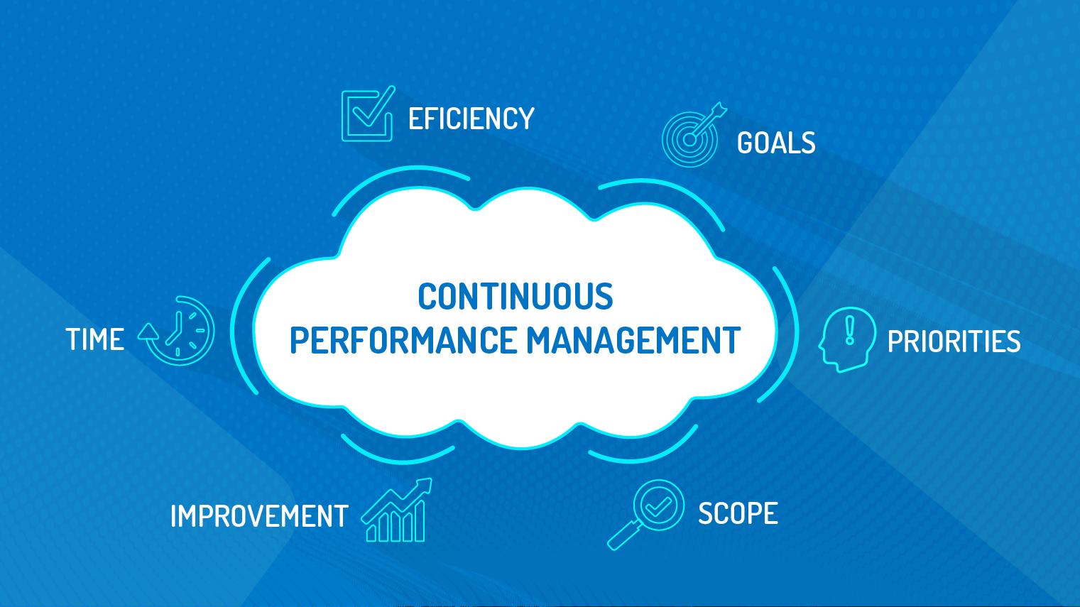 continuous-performance-management